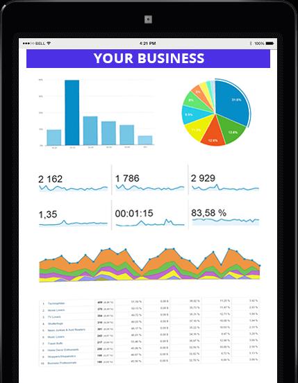 Social Media Marketing Reports